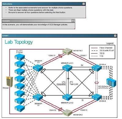lead4pass 300-160 exam question q11
