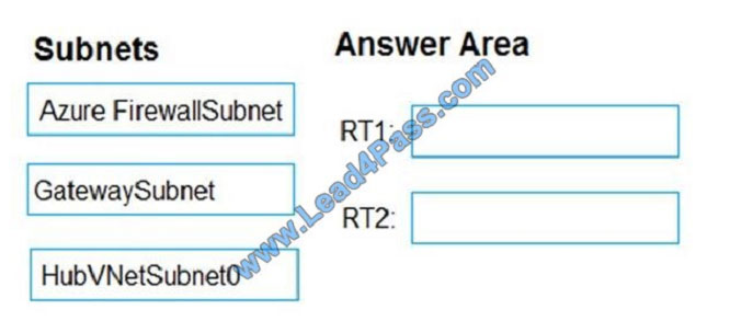 lead4pass az-500 exam question q2-1