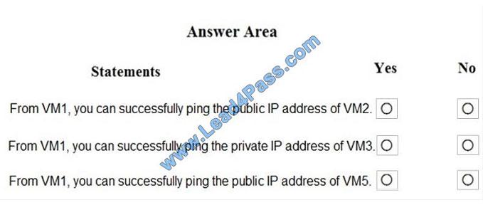 lead4pass az-500 exam question q4