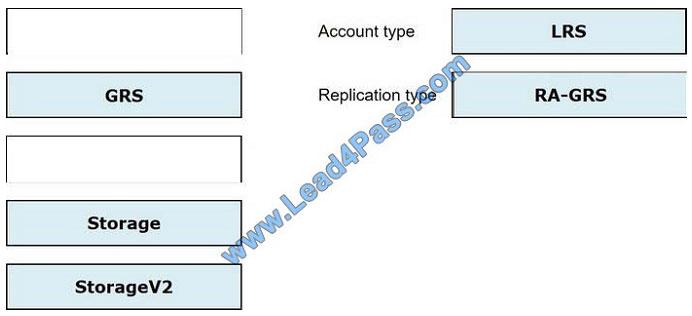 lead4pass dp-200 exam question q4-1