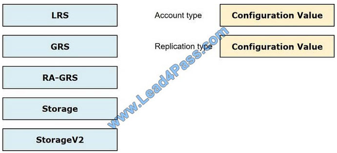 lead4pass dp-200 exam question q4