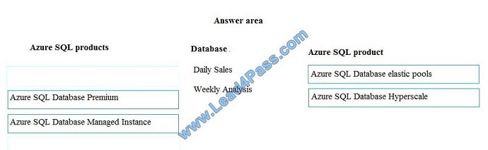 lead4pass dp-200 exam question q7-1