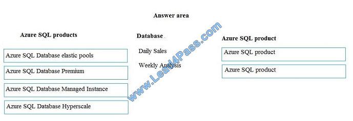 lead4pass dp-200 exam question q7