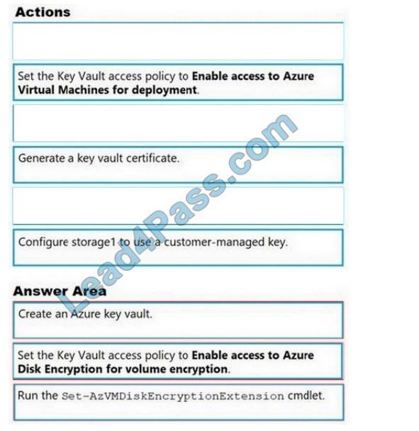 Microsoft az-500 certification questions q1-1-2021