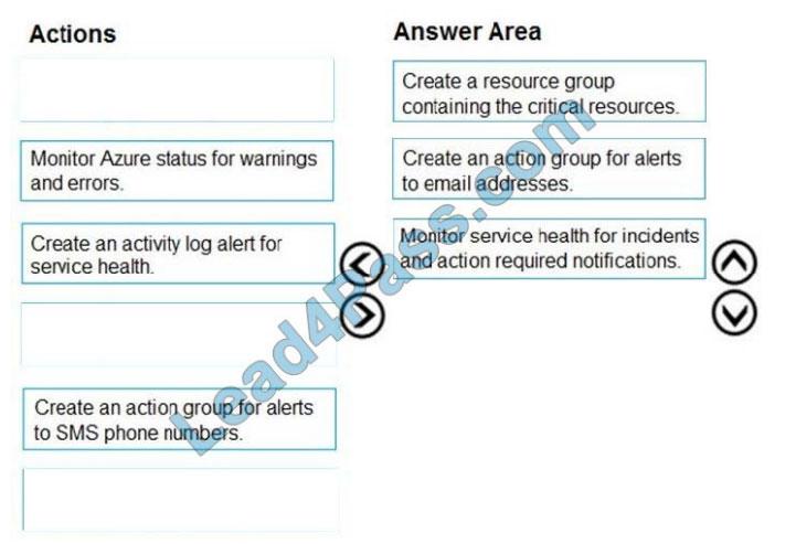 microsoft az-304 certification questions q5-1